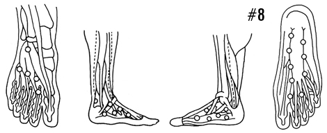 Trigger points in the soles of feet